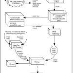 Technical Illustration - Emergency Alert System (Visio)