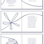 Greeting Card Booklet 2 of 6 - Open Source DeskTop Publishing